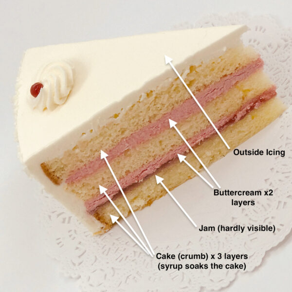 Custom built buttercream cake